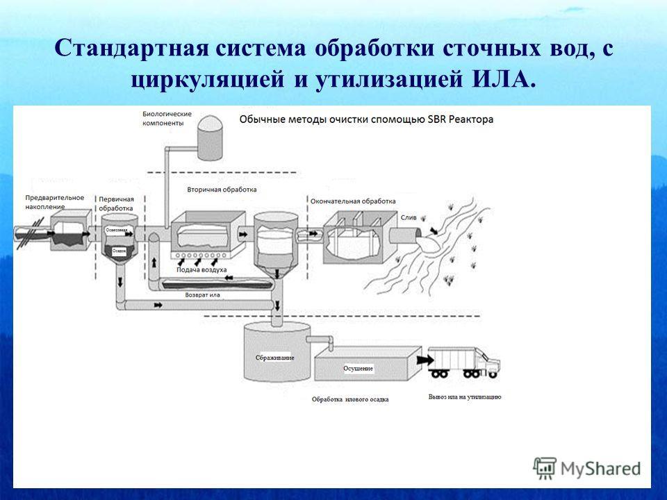 Стандартная система обработки сточных вод, с циркуляцией и утилизацией ИЛА.