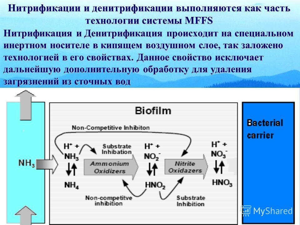 Нитрификации и денитрификации выполняются как часть технологии системы MFFS Нитрификация и Денитрификация происходит на специальном инертном носителе в кипящем воздушном слое, так заложено технологией в его свойствах. Данное свойство исключает дальне