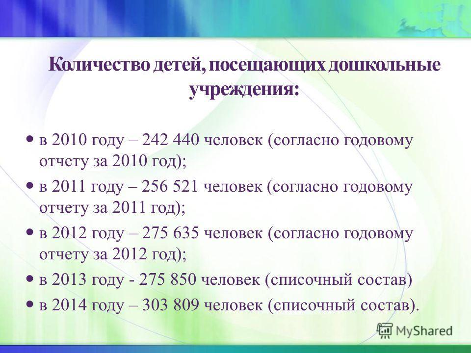Количество детей, посещающих дошкольные учреждения: в 2010 году – 242 440 человек (согласно годовому отчету за 2010 год); в 2011 году – 256 521 человек (согласно годовому отчету за 2011 год); в 2012 году – 275 635 человек (согласно годовому отчету за