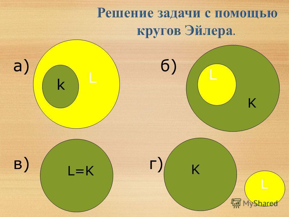 k L L K L=K L а)б) в)г) K