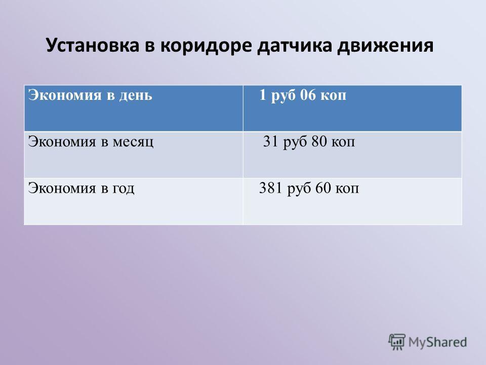 Экономия в день1 руб 06 коп Экономия в месяц 31 руб 80 коп Экономия в год381 руб 60 коп Установка в коридоре датчика движения