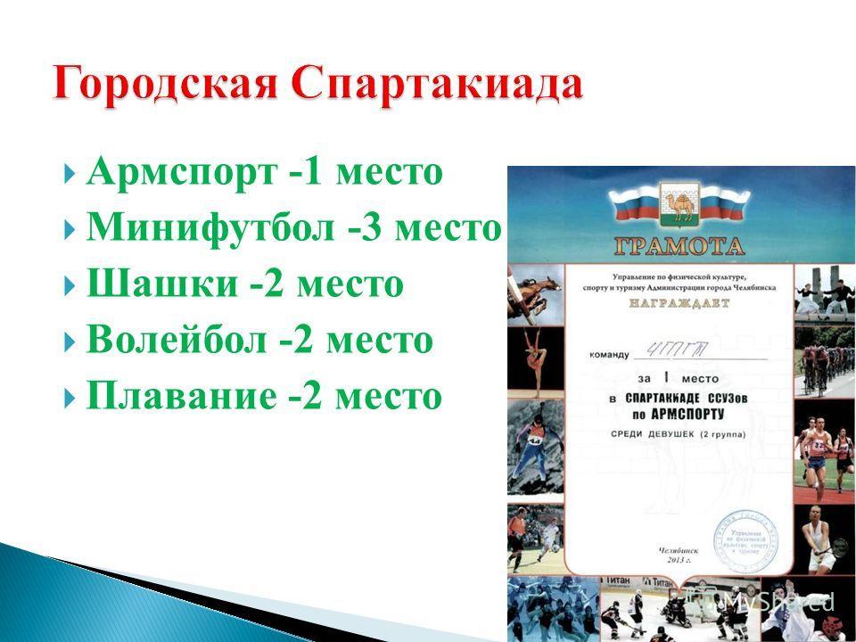 Армспорт -1 место Минифутбол -3 место Шашки -2 место Волейбол -2 место Плавание -2 место