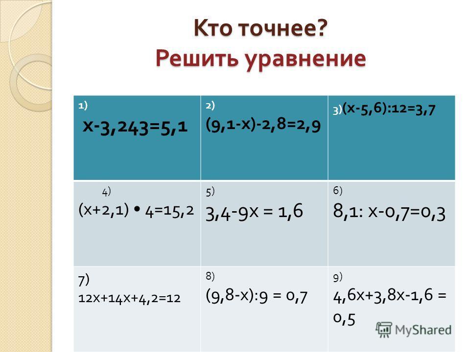 Кто точнее ? Решить уравнение 1) х -3,243=5,1 2) (9,1- х )-2,8=2,9 3) ( х -5,6):12=3,7 4) ( х +2,1) 4=15,2 5) 3,4-9 х = 1,6 6) 8,1: х -0,7=0,3 7) 12 х +14 х +4,2=12 8) (9,8- х ):9 = 0,7 9) 4,6 х +3,8 х -1,6 = 0,5