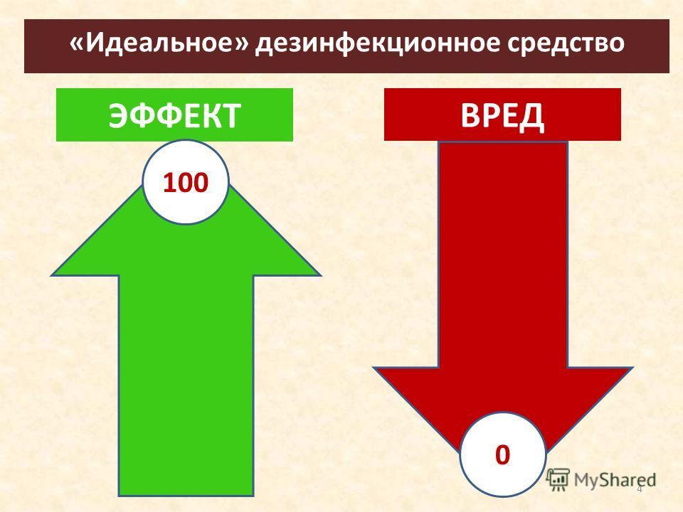 4 ЭФФЕКТ ВРЕД «Идеальное» дезинфекционное средство 100 0