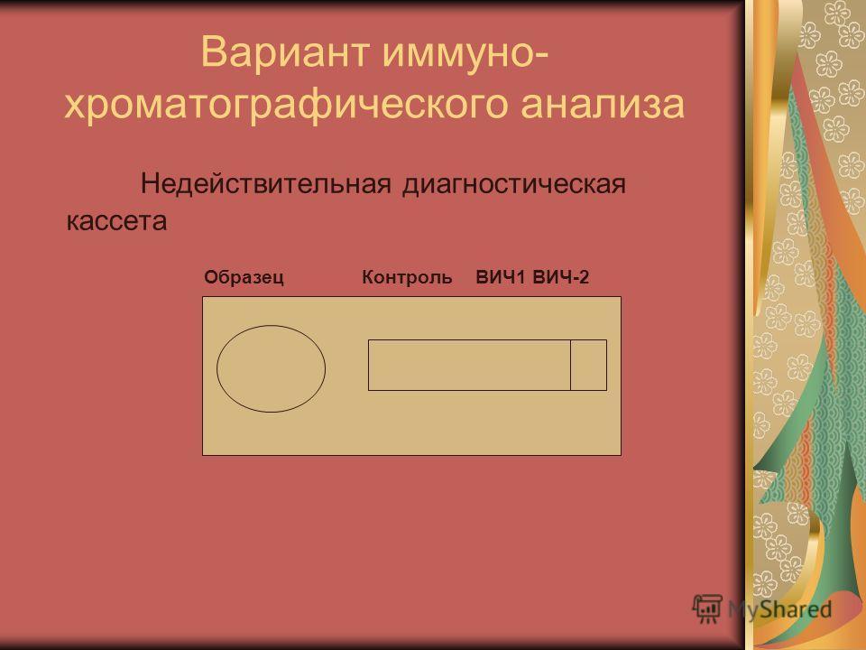 Вариант иммуно- хроматографического анализа Недействительная диагностическая кассета Образец Контроль ВИЧ1 ВИЧ-2