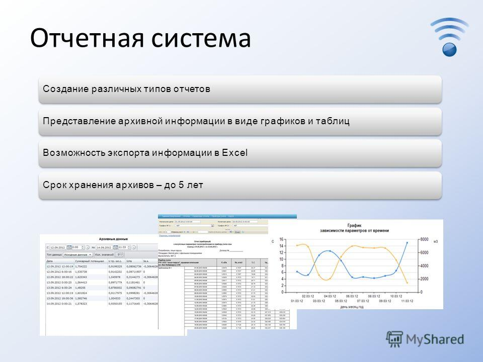 Отчетная система Создание различных типов отчетовПредставление архивной информации в виде графиков и таблицВозможность экспорта информации в ExcelСрок хранения архивов – до 5 лет