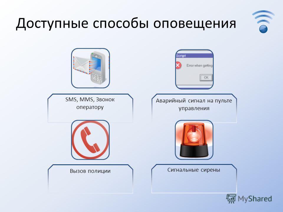 Доступные способы оповещения Аварийный сигнал на пульте управления SMS, MMS, Звонок оператору Сигнальные сирены Вызов полиции