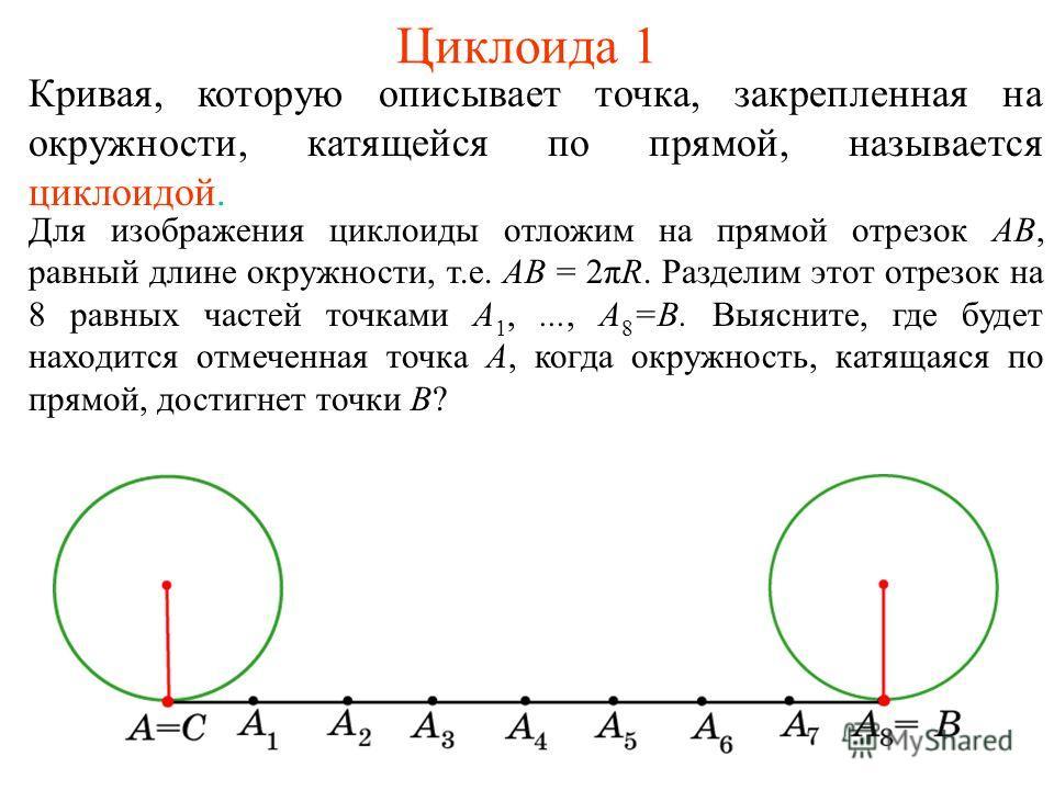 Циклоида 1 Кривая, которую описывает точка, закрепленная на окружности, катящейся по прямой, называется циклоидой. Для изображения циклоиды отложим на прямой отрезок АВ, равный длине окружности, т.е. АВ = 2πR. Разделим этот отрезок на 8 равных частей