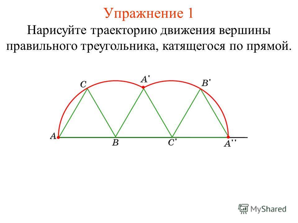 Упражнение 1 Нарисуйте траекторию движения вершины правильного треугольника, катящегося по прямой.