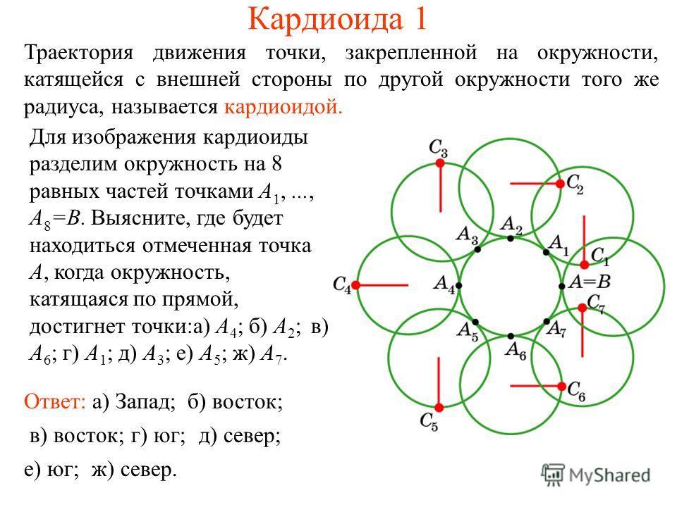 Кардиоида 1 Траектория движения точки, закрепленной на окружности, катящейся с внешней стороны по другой окружности того же радиуса, называется кардиоидой. Ответ: а) Запад; б) восток; в) восток;г) юг;д) север; е) юг;ж) север. Для изображения кардиоид