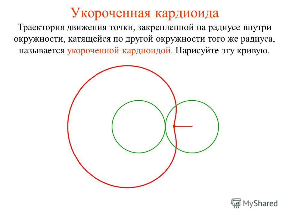 Укороченная кардиоида Траектория движения точки, закрепленной на радиусе внутри окружности, катящейся по другой окружности того же радиуса, называется укороченной кардиоидой. Нарисуйте эту кривую.