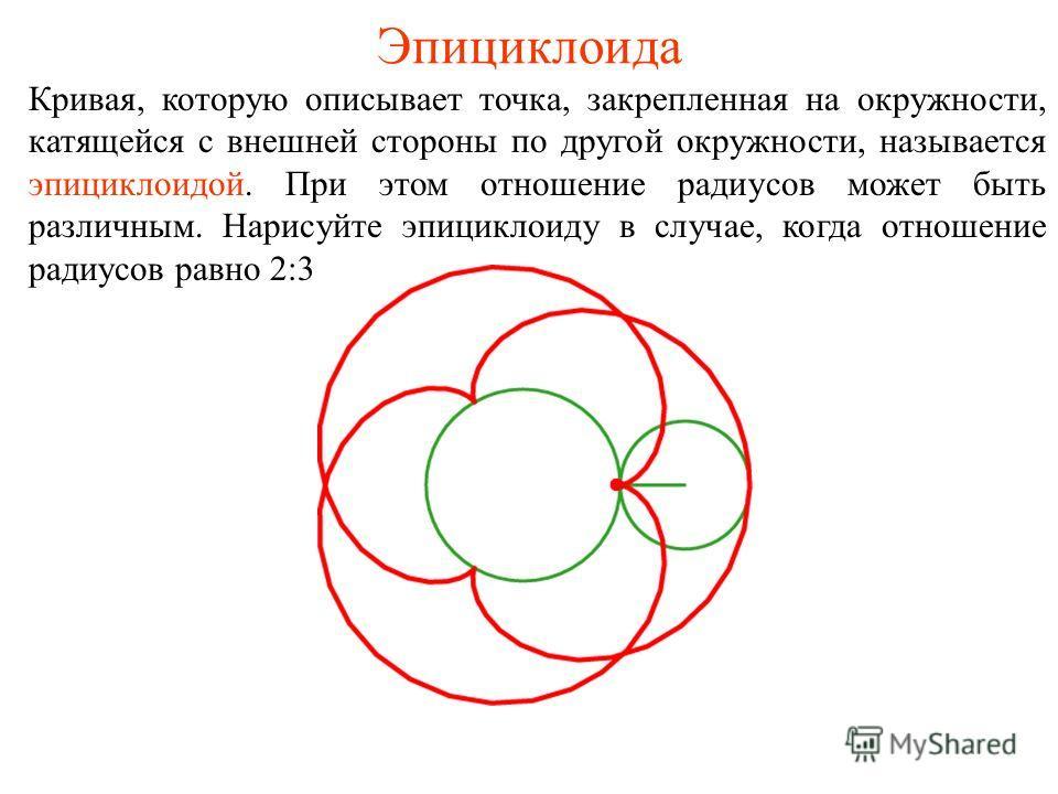 Эпициклоида Кривая, которую описывает точка, закрепленная на окружности, катящейся с внешней стороны по другой окружности, называется эпициклоидой. При этом отношение радиусов может быть различным. Нарисуйте эпициклоиду в случае, когда отношение ради