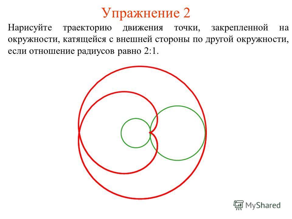 Упражнение 2 Нарисуйте траекторию движения точки, закрепленной на окружности, катящейся с внешней стороны по другой окружности, если отношение радиусов равно 2:1.