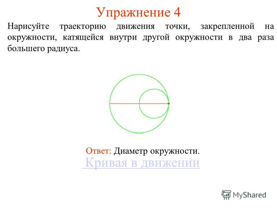 Упражнение 4 Нарисуйте траекторию движения точки, закрепленной на окружности, катящейся внутри другой окружности в два раза большего радиуса. Кривая в движении Ответ: Диаметр окружности.