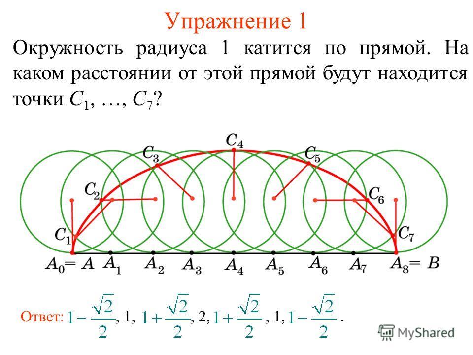 Упражнение 1 Окружность радиуса 1 катится по прямой. На каком расстоянии от этой прямой будут находится точки C 1, …, C 7 ? Ответ:, 1,, 2,, 1,.