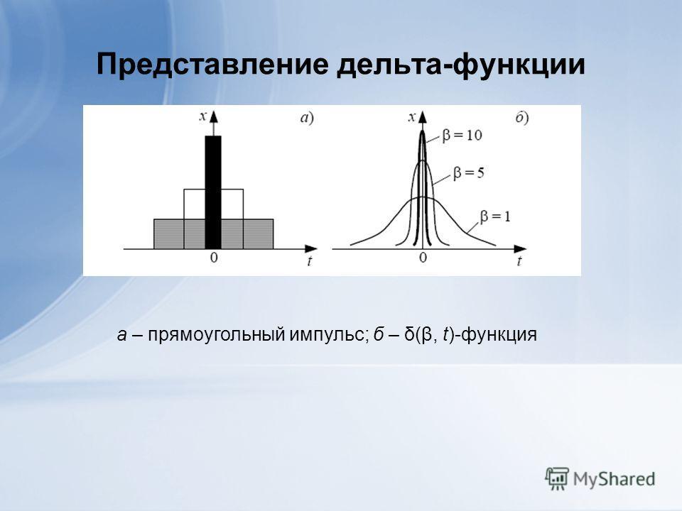 Представление дельта-функции а – прямоугольный импульс; б – δ(β, t)-функция