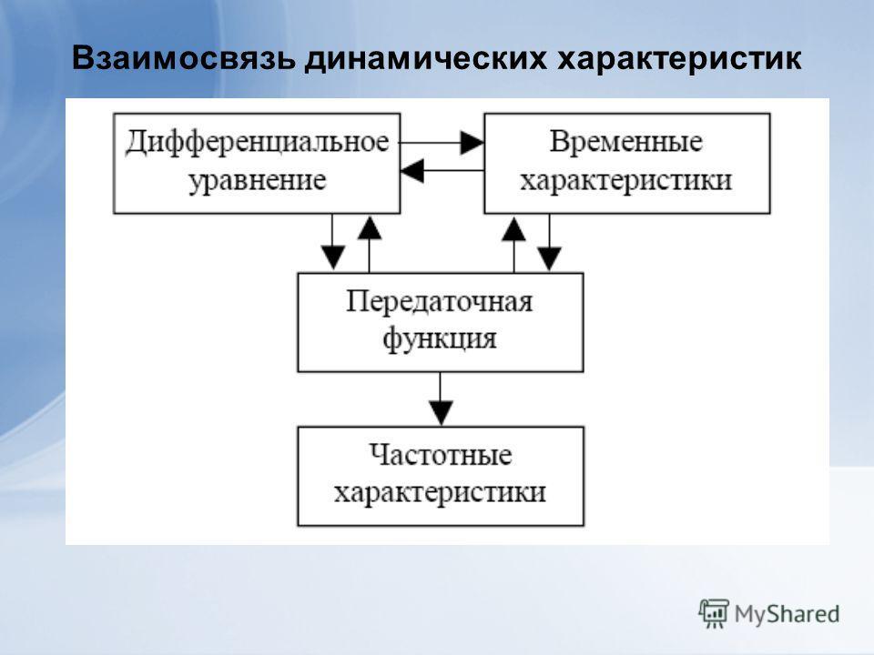 Взаимосвязь динамических характеристик