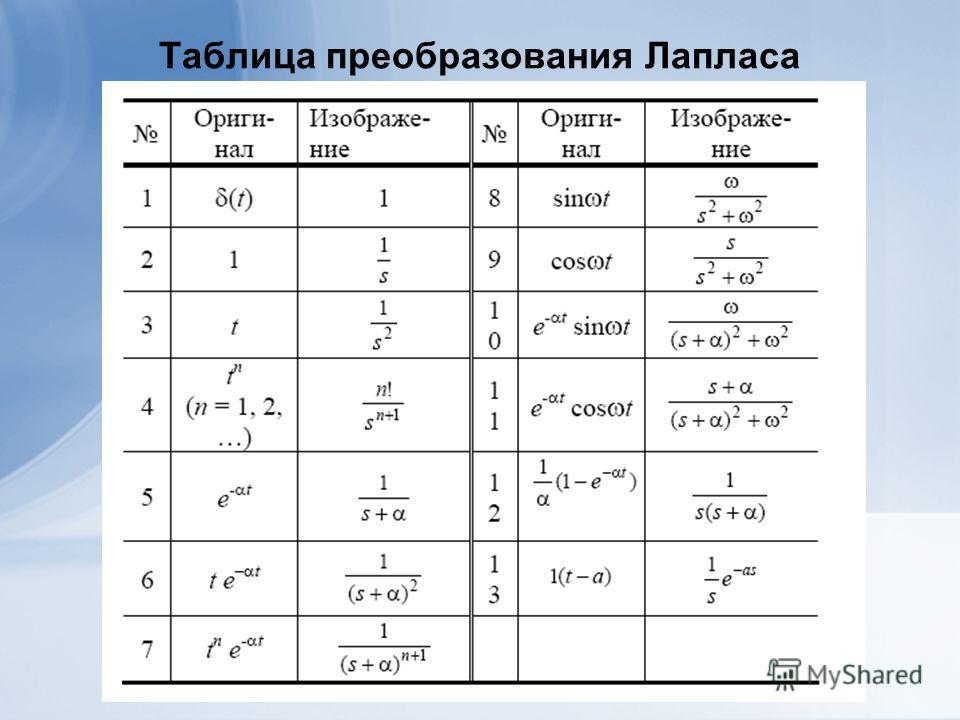 pdf Саларские тексты
