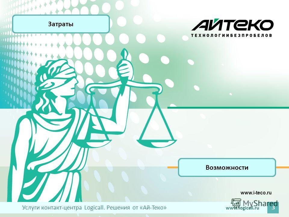 www.i-teco.ru ЗатратыВозможности 3 Услуги контакт-центра Logicall. Решения от «Ай-Теко» www.logicall.ru