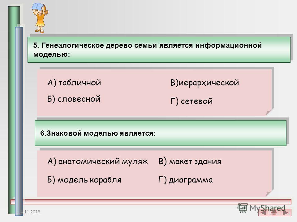 5. Генеалогическое дерево семьи является информационной моделью: А) табличнойВ)иерархической Б) словесной Г) сетевой 6.Знаковой моделью является: А) анатомический муляж Б) модель корабля В) макет здания Г) диаграмма 14.11.2013