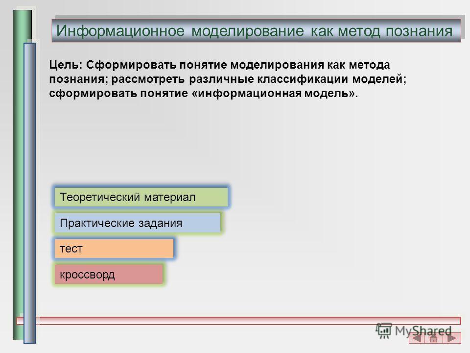 Цель: Сформировать понятие моделирования как метода познания; рассмотреть различные классификации моделей; сформировать понятие «информационная модель». тест кроссворд Теоретический материал Практические задания Информационное моделирование как метод