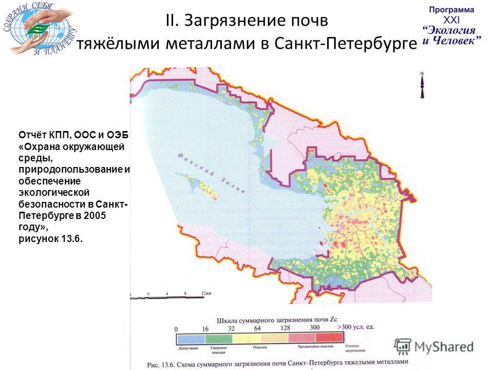 II. Загрязнение почв тяжёлыми металлами в Санкт-Петербурге Отчёт КПП, ООС и ОЭБ «Охрана окружающей среды, природопользование и обеспечение экологической безопасности в Санкт- Петербурге в 2005 году», рисунок 13.6.