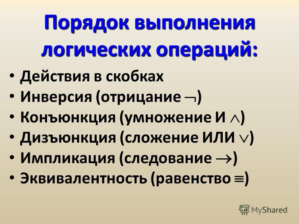 Порядок выполнения логических операций: Действия в скобках Инверсия (отрицание ) Конъюнкция (умножение И ) Дизъюнкция (сложение ИЛИ ) Импликация (следование ) Эквивалентность (равенство )