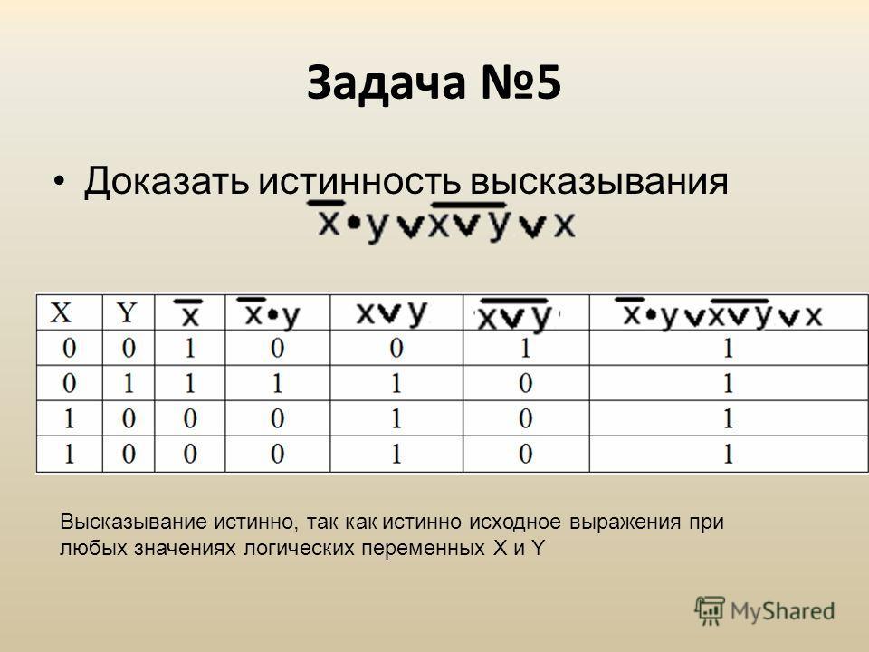 Задача 5 Доказать истинность высказывания Высказывание истинно, так как истинно исходное выражения при любых значениях логических переменных X и Y