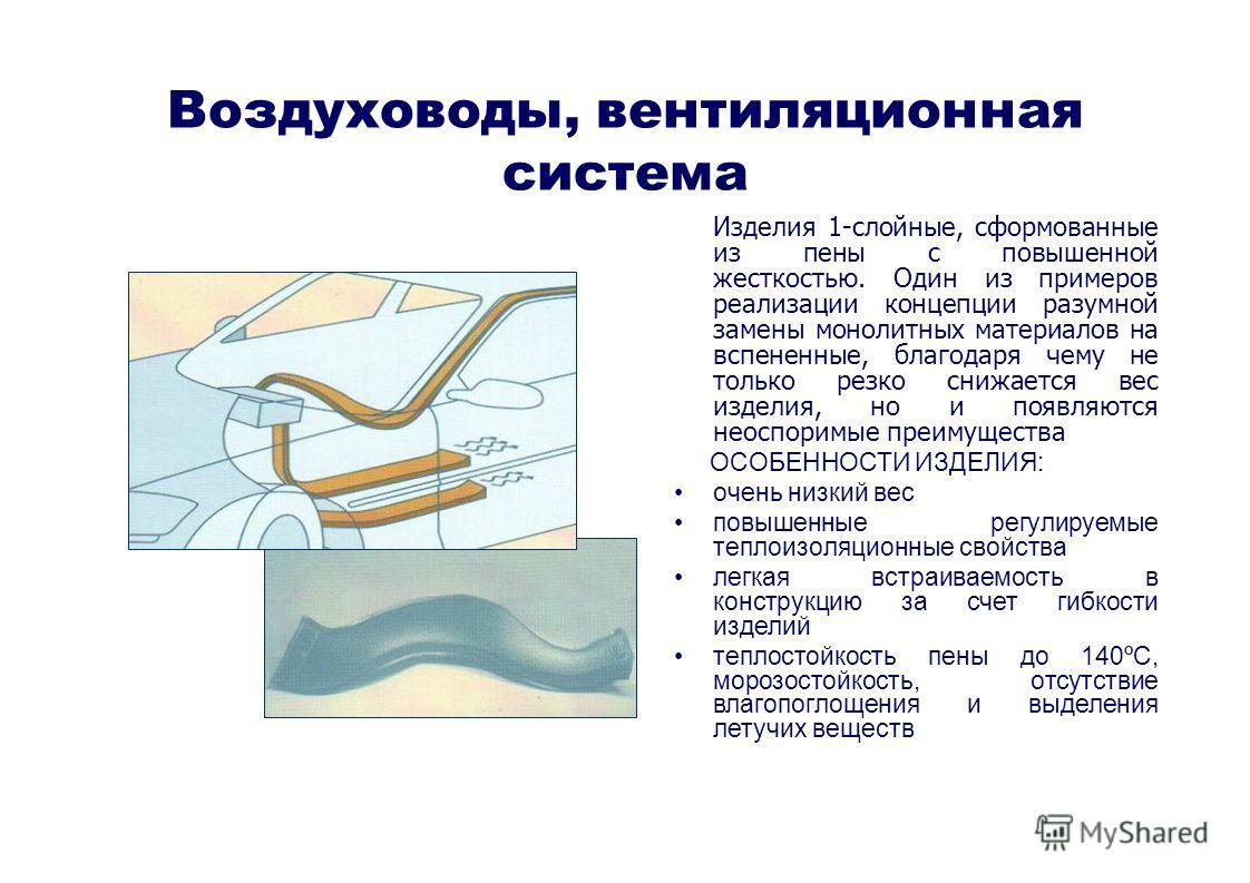 Воздуховоды, вентиляционная система Изделия 1-слойные, сформованные из пены с повышенной жесткостью. Один из примеров реализации концепции разумной замены монолитных материалов на вспененные, благодаря чему не только резко снижается вес изделия, но и