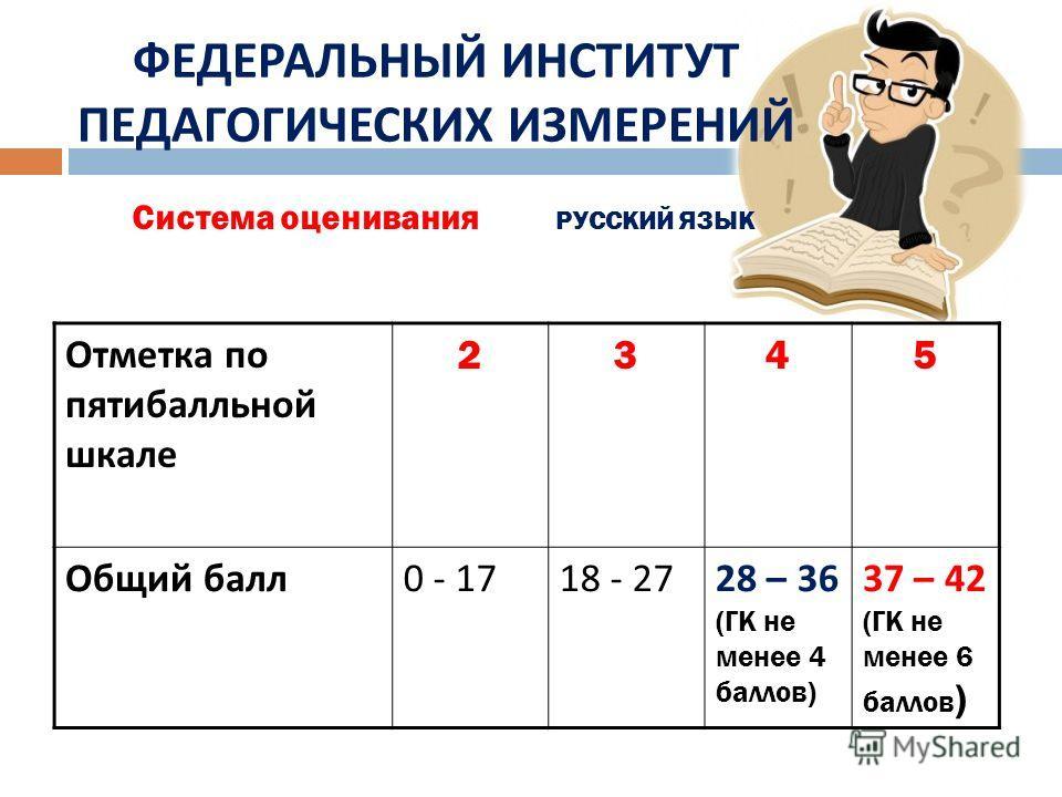 ФЕДЕРАЛЬНЫЙ ИНСТИТУТ ПЕДАГОГИЧЕСКИХ ИЗМЕРЕНИЙ Система оценивания РУССКИЙ ЯЗЫК Отметка по пятибалльной шкале 2345 Общий балл0 - 1718 - 2728 – 36 (ГК не менее 4 баллов) 37 – 42 (ГК не менее 6 баллов )