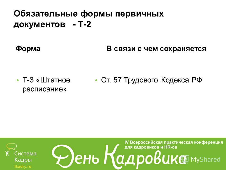 1kadry.ru Обязательные формы первичных документов - Т-2 Форма Т-3 «Штатное расписание» В связи с чем сохраняется Ст. 57 Трудового Кодекса РФ