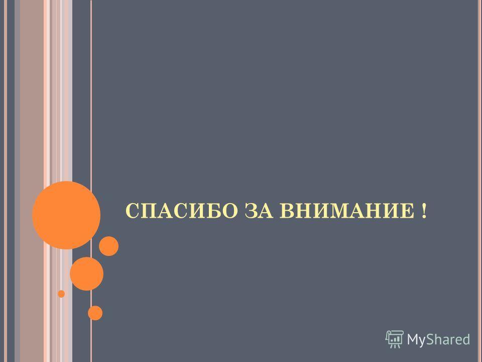З АДАНИЕ НА ДОМ. Прочитать § 11 – 12; Ответить на вопросы; Изучить дополнительный материал