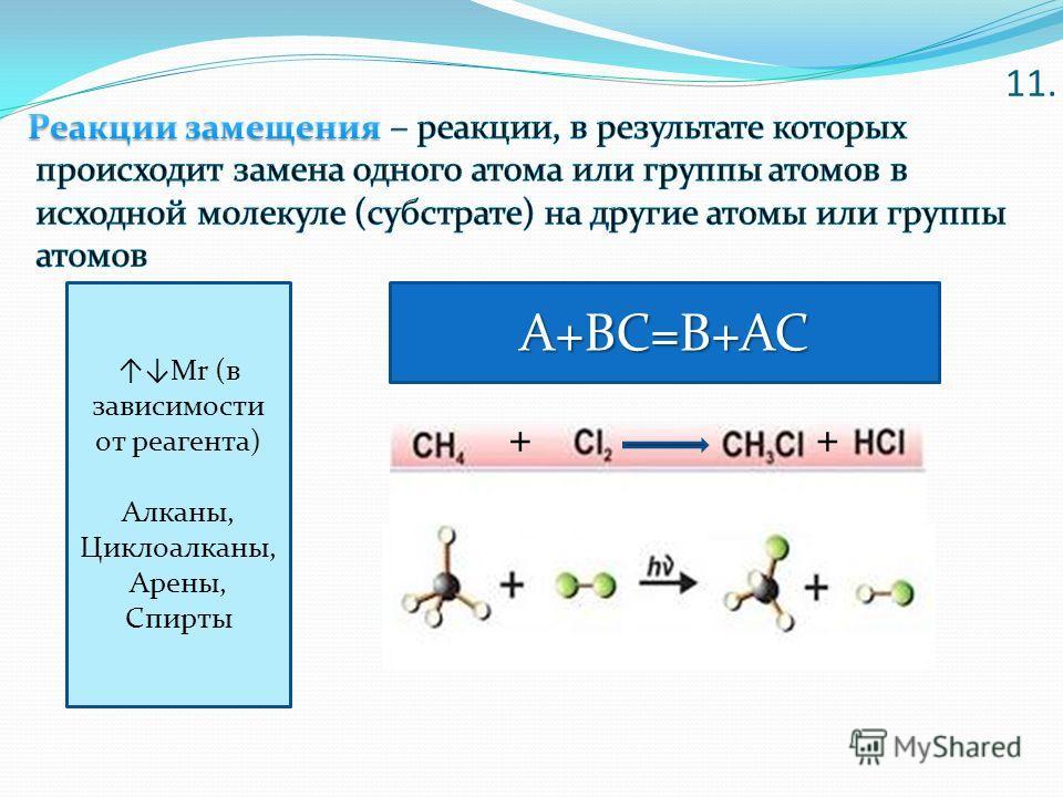 А+ВС=В+АС Mr (в зависимости от реагента) Алканы, Циклоалканы, Арены, Спирты ++ 11.