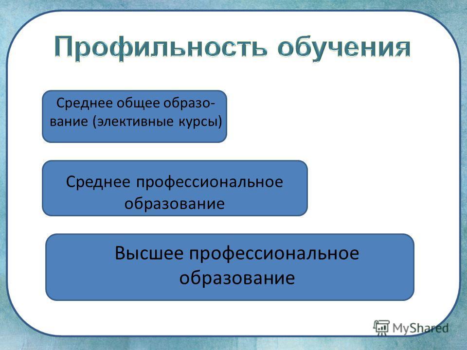 Среднее общее образо- вание (элективные курсы) Среднее профессиональное образование Высшее профессиональное образование