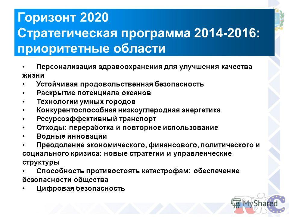 Горизонт 2020 Стратегическая программа 2014-2016: приоритетные области Персонализация здравоохранения для улучшения качества жизни Устойчивая продовольственная безопасность Раскрытие потенциала океанов Технологии умных городов Конкурентоспособная низ