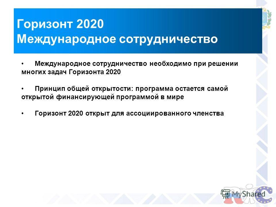 Горизонт 2020 Международное сотрудничество Международное сотрудничество необходимо при решении многих задач Горизонта 2020 Принцип общей открытости: программа остается самой открытой финансирующей программой в мире Горизонт 2020 открыт для ассоцииров
