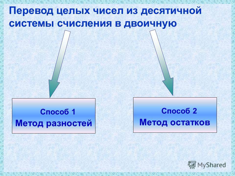Перевод целых чисел из десятичной системы счисления в двоичную Способ 1 Метод разностей Способ 2 Метод остатков