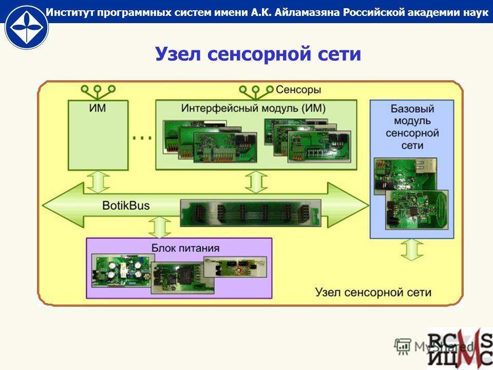Институт программных систем имени А.К. Айламазяна Российской академии наук Узел сенсорной сети