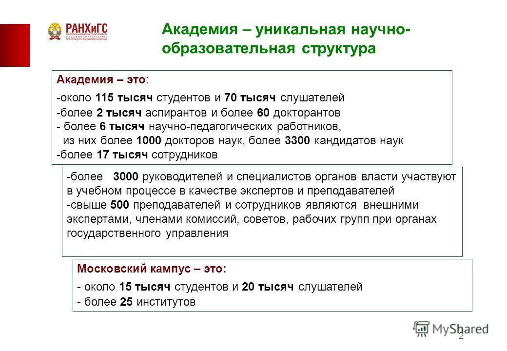 2 Академия – уникальная научно- образовательная структура Московский кампус – это: - около 15 тысяч студентов и 20 тысяч слушателей - более 25 институтов Академия – это: -около 115 тысяч студентов и 70 тысяч слушателей -более 2 тысяч аспирантов и бол