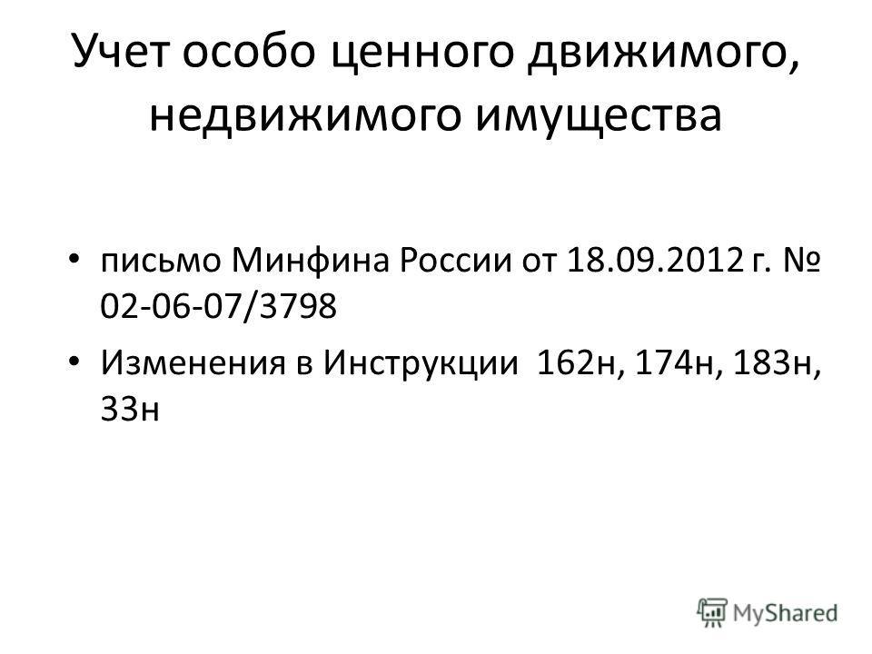 Учет особо ценного движимого, недвижимого имущества письмо Минфина России от 18.09.2012 г. 02-06-07/3798 Изменения в Инструкции 162н, 174н, 183н, 33н