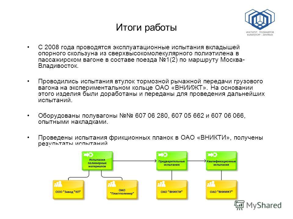 Итоги работы С 2008 года проводятся эксплуатационные испытания вкладышей опорного скользуна из сверхвысокомолекулярного полиэтилена в пассажирском вагоне в составе поезда 1(2) по маршруту Москва- Владивосток. Проводились испытания втулок тормозной ры