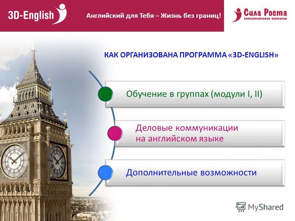 КАК ОРГАНИЗОВАНА ПРОГРАММА «3D-ENGLISH» Обучение в группах (модули I, II) Деловые коммуникации на английском языке Дополнительные возможности Английский для Тебя – Жизнь без границ!