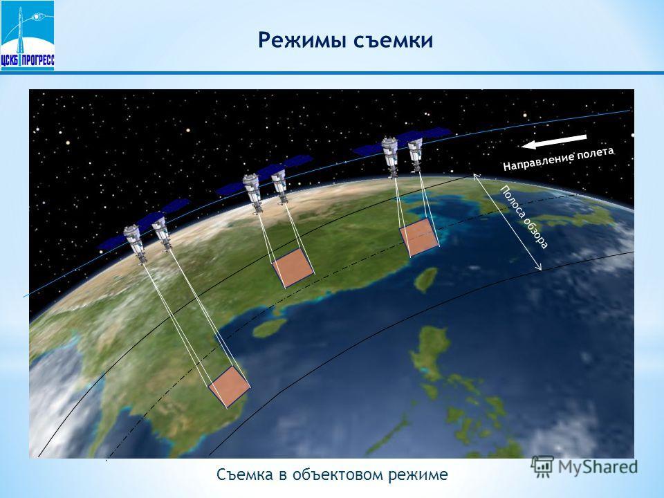 Направление полета Съемка в объектовом режиме Полоса обзора