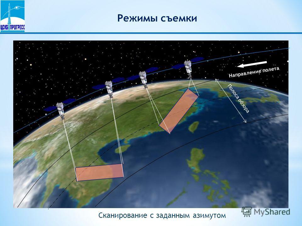 Режимы съемки Направление полета Сканирование с заданным азимутом Полоса обзора