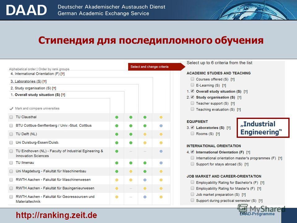 DAAD-Programme http://ranking.zeit.de Стипендия для последипломного обучения Industrial Engineering
