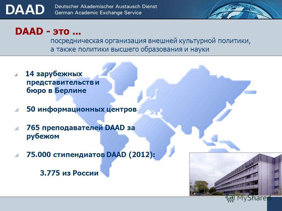 посредническая организация внешней культурной политики, а также политики высшего образования и науки DAAD - это... 14 зарубежных представительств и бюро в Берлине 50 информационных центров 765 преподавателей DAAD за рубежом 75.000 стипендиатов DAAD (