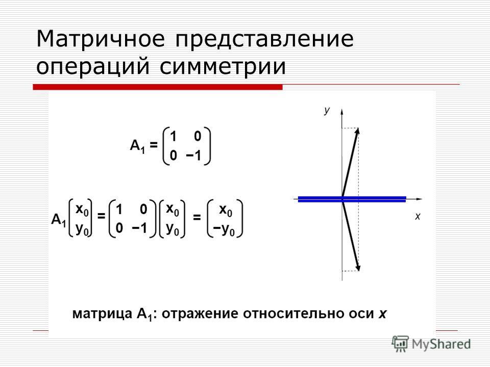 Матричное представление операций симметрии