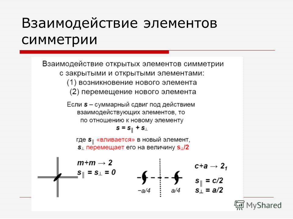 Взаимодействие элементов симметрии