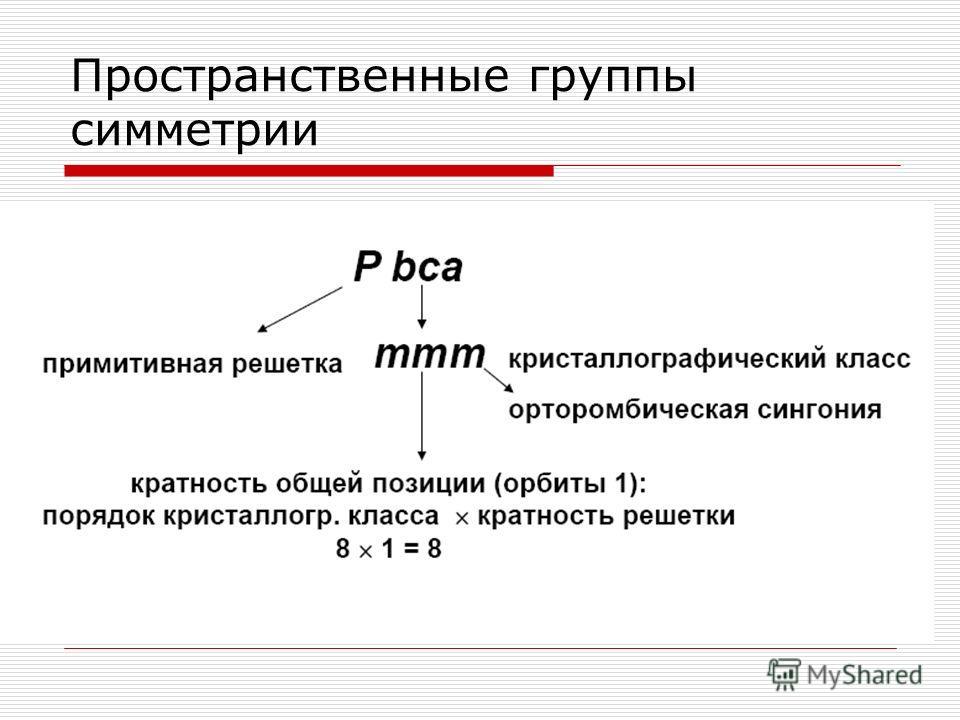 Пространственные группы симметрии