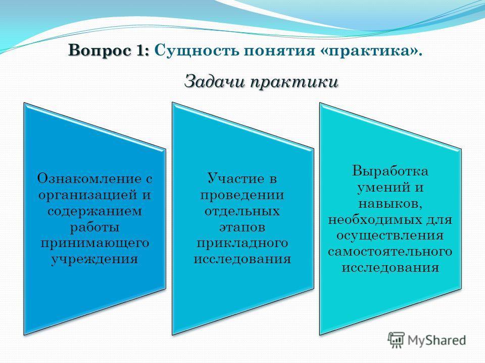 Вопрос 1: Вопрос 1: Сущность понятия «практика». Задачи практики Ознакомление с организацией и содержанием работы принимающего учреждения Участие в проведении отдельных этапов прикладного исследования Выработка умений и навыков, необходимых для осуще